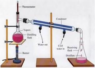 metode destilasi air